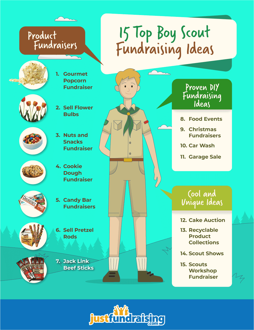 15 quality boy scout fundraising ideas