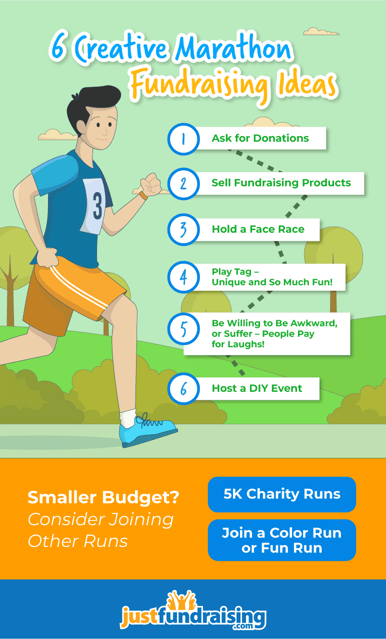 Marathon fundraising ideas to raise more