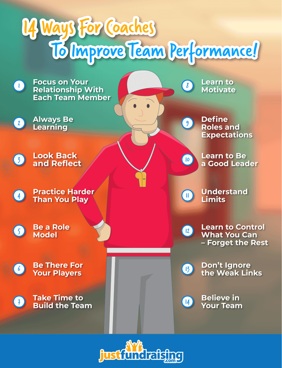 14 ways for coaches to improve team performance
